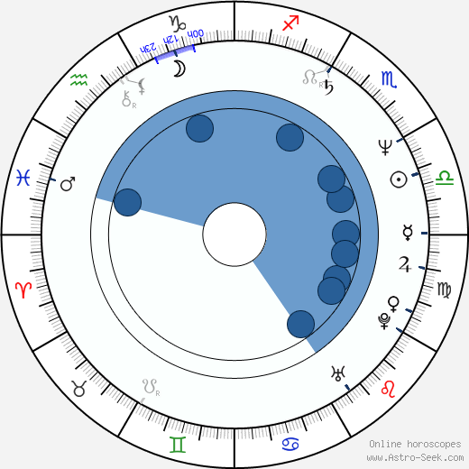 Debra Martin Chase wikipedia, horoscope, astrology, instagram