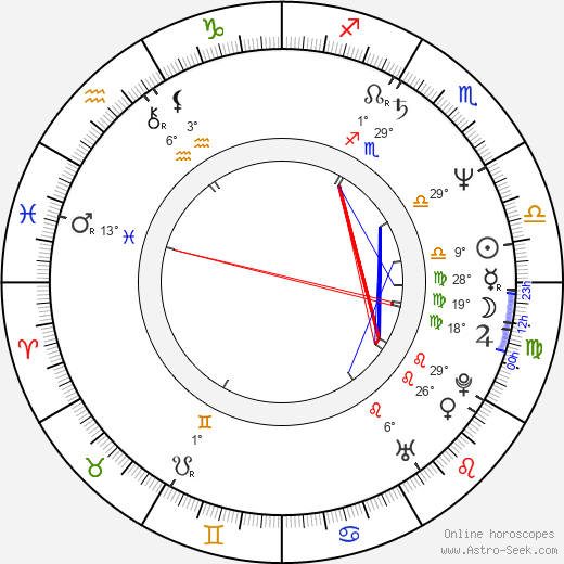 James Lally birth chart, biography, wikipedia 2020, 2021