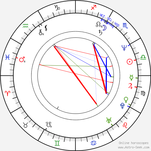 James Van Patten birth chart, James Van Patten astro natal horoscope, astrology