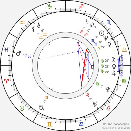 Jerry L. Buxbaum birth chart, biography, wikipedia 2019, 2020