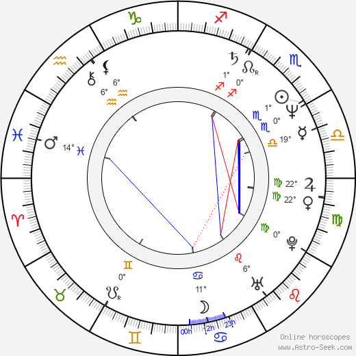 John Michie birth chart, biography, wikipedia 2019, 2020