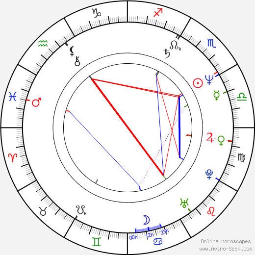 John Michie astro natal birth chart, John Michie horoscope, astrology