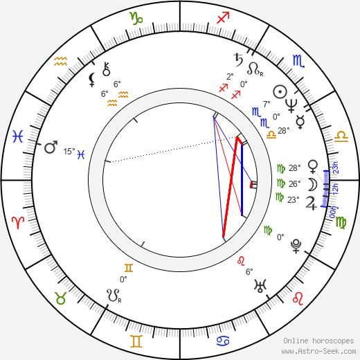 Juliet Stevenson birth chart, biography, wikipedia 2019, 2020