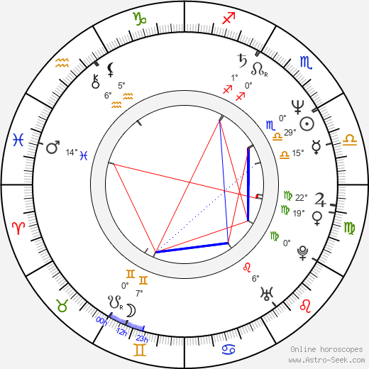 Marvin P. Bush birth chart, biography, wikipedia 2019, 2020