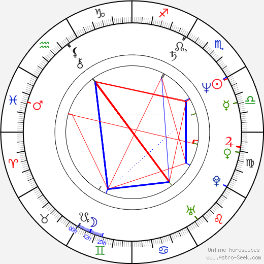 Marvin P. Bush birth chart, Marvin P. Bush astro natal horoscope, astrology