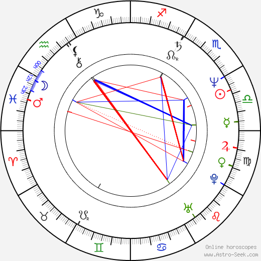 René van 't Hof tema natale, oroscopo, René van 't Hof oroscopi gratuiti, astrologia