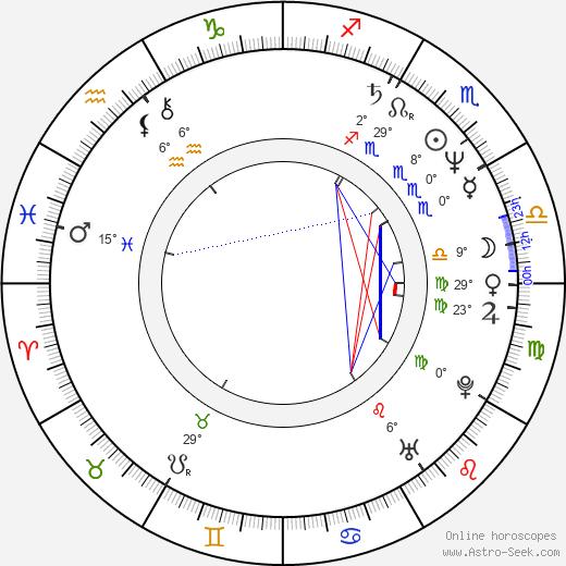 Roberto Malone birth chart, biography, wikipedia 2020, 2021