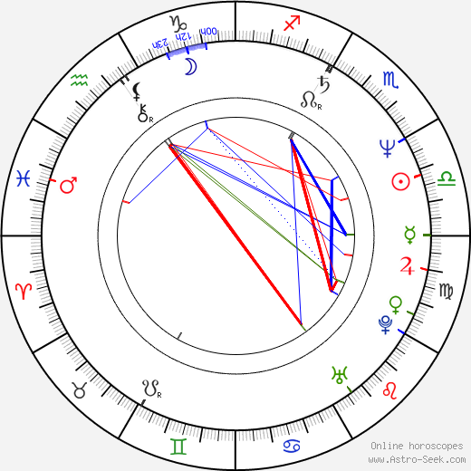 Stephen Spinella astro natal birth chart, Stephen Spinella horoscope, astrology