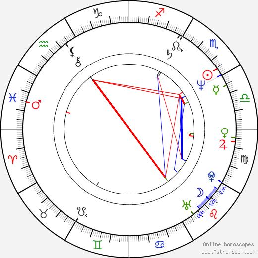 Veronica Hart birth chart, Veronica Hart astro natal horoscope, astrology