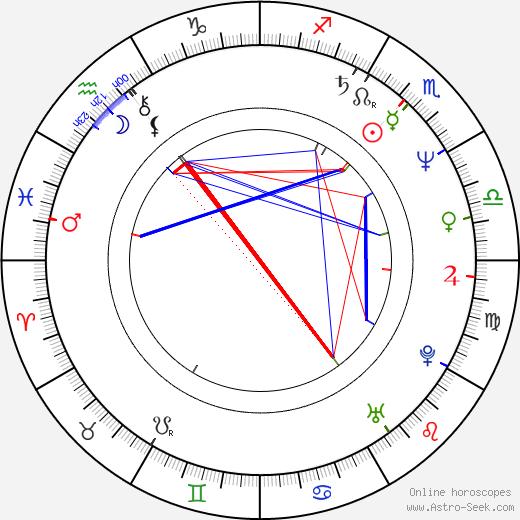Aleko Tsabadze tema natale, oroscopo, Aleko Tsabadze oroscopi gratuiti, astrologia