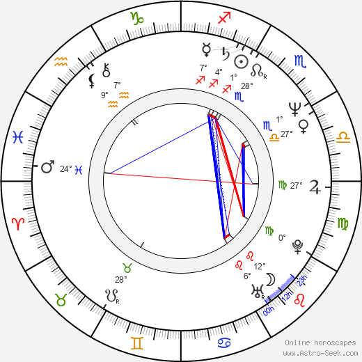 André de Biase birth chart, biography, wikipedia 2019, 2020