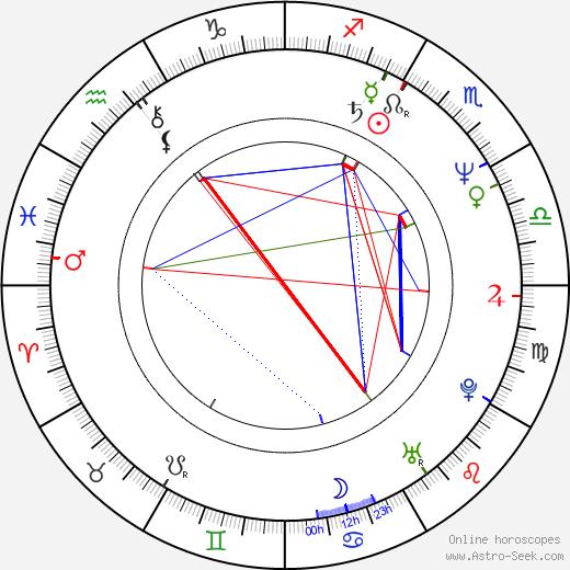 Cherry Jones birth chart, Cherry Jones astro natal horoscope, astrology