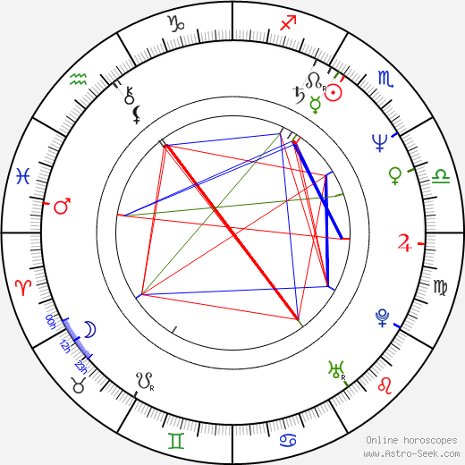 Dan Shor astro natal birth chart, Dan Shor horoscope, astrology