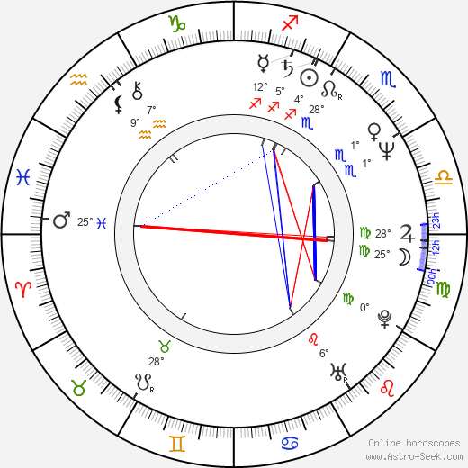 Don Lake birth chart, biography, wikipedia 2017, 2018