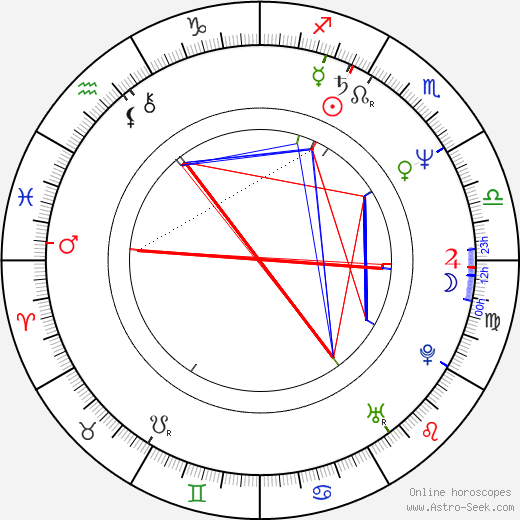 Don Lake astro natal birth chart, Don Lake horoscope, astrology