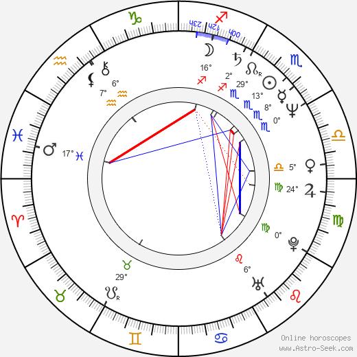 Eugene Lipinski birth chart, biography, wikipedia 2020, 2021