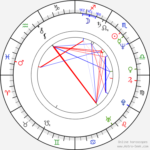 Eugene Lipinski birth chart, Eugene Lipinski astro natal horoscope, astrology