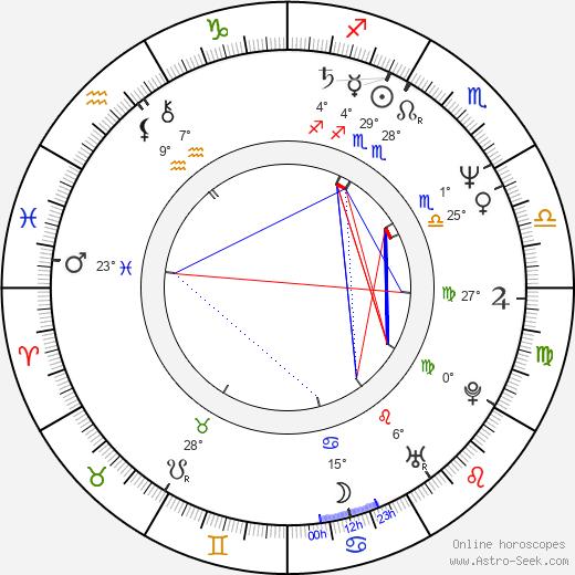 Gale Gand birth chart, biography, wikipedia 2020, 2021