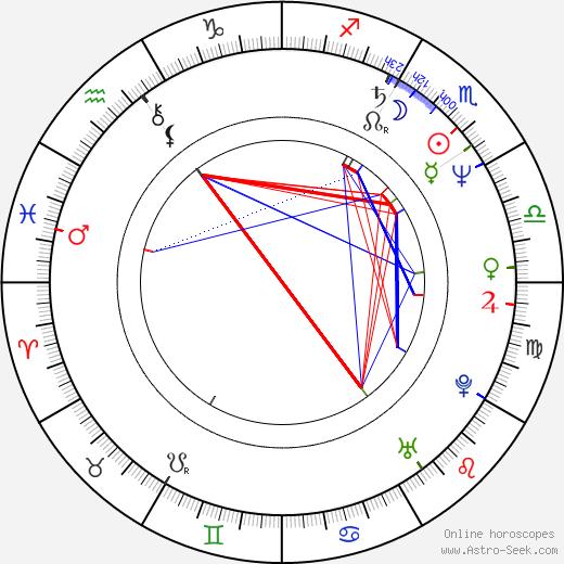 Gary Ross birth chart, Gary Ross astro natal horoscope, astrology