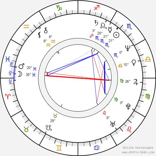 Ginger Alden birth chart, biography, wikipedia 2020, 2021