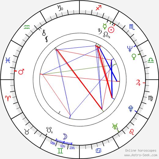Glynnis O'Connor tema natale, oroscopo, Glynnis O'Connor oroscopi gratuiti, astrologia
