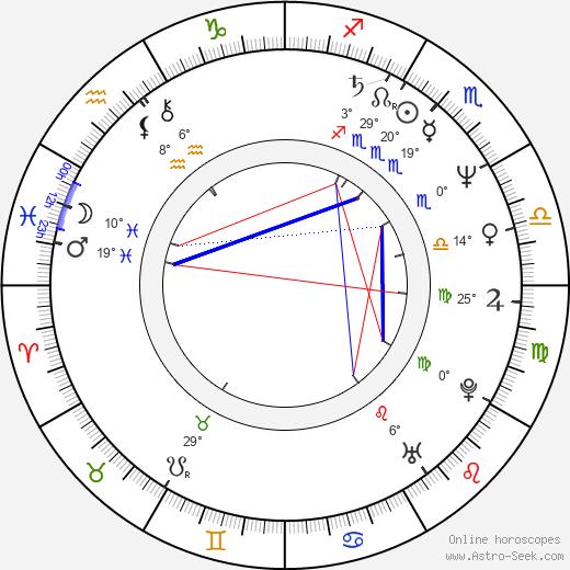 Jacques Herlin birth chart, biography, wikipedia 2020, 2021