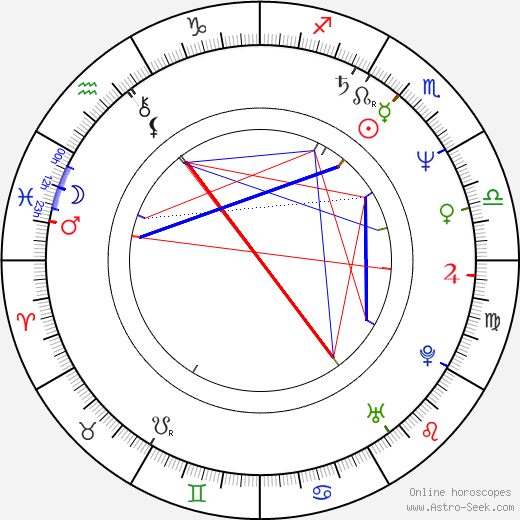 Jacques Herlin birth chart, Jacques Herlin astro natal horoscope, astrology