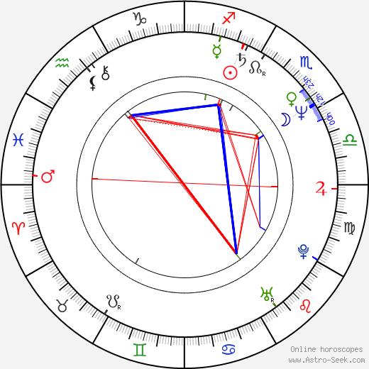 Katrin Saks tema natale, oroscopo, Katrin Saks oroscopi gratuiti, astrologia