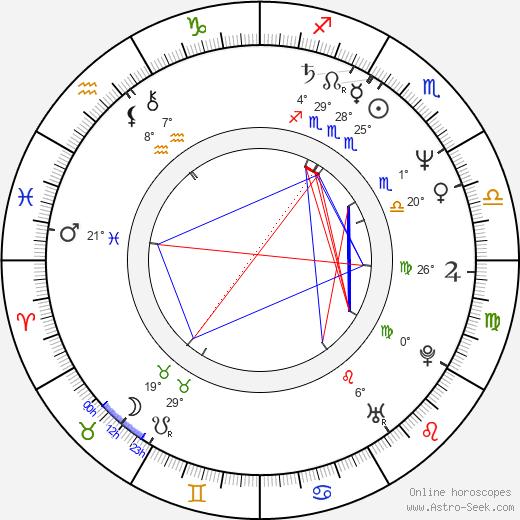 Kelly Ward birth chart, biography, wikipedia 2020, 2021