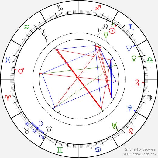 Kelly Ward birth chart, Kelly Ward astro natal horoscope, astrology