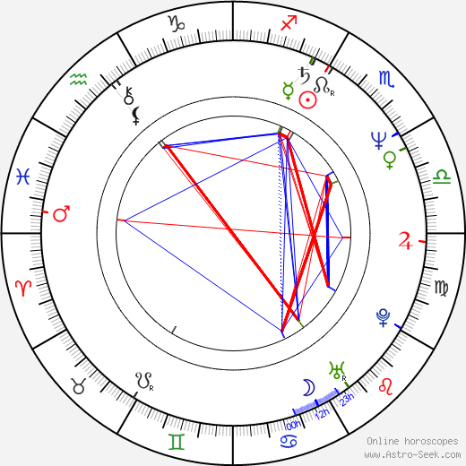 Lawrence Gowan astro natal birth chart, Lawrence Gowan horoscope, astrology