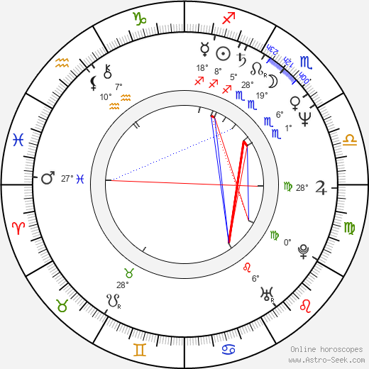 Lily Knight birth chart, biography, wikipedia 2020, 2021