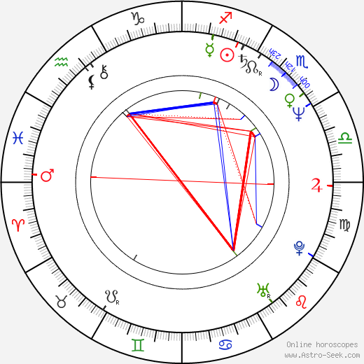 Michael Hoffman astro natal birth chart, Michael Hoffman horoscope, astrology