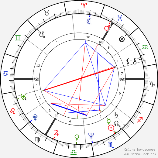 Peter R. de Vries день рождения гороскоп, Peter R. de Vries Натальная карта онлайн
