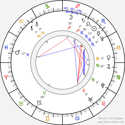 PJ Brown birth chart, biography, wikipedia 2019, 2020
