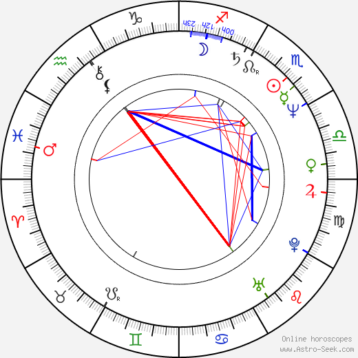 PJ Brown astro natal birth chart, PJ Brown horoscope, astrology