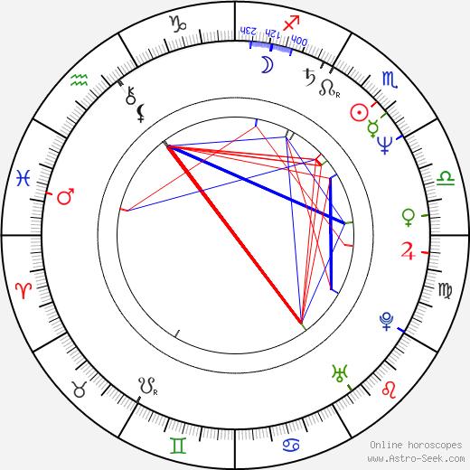 PJ Brown astro natal birth chart, PJ Brown horoscope, astrology