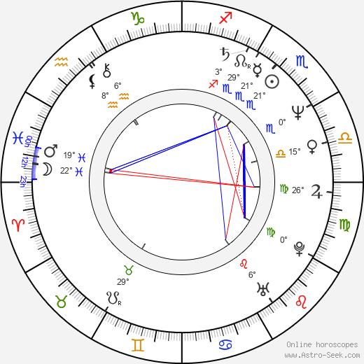 Rex Linn birth chart, biography, wikipedia 2020, 2021