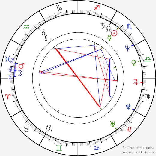 Rex Linn tema natale, oroscopo, Rex Linn oroscopi gratuiti, astrologia