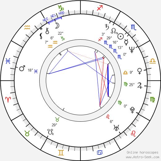 Richard Curtis birth chart, biography, wikipedia 2019, 2020
