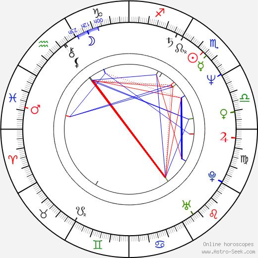 Richard Curtis astro natal birth chart, Richard Curtis horoscope, astrology
