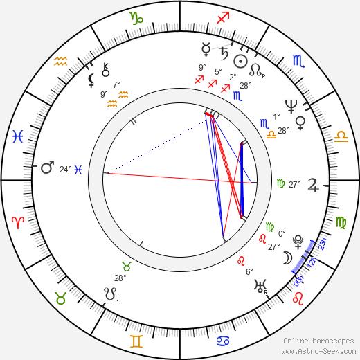 Ruben Santiago-Hudson birth chart, biography, wikipedia 2019, 2020