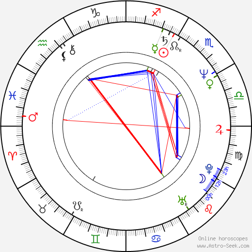 Ruben Santiago-Hudson astro natal birth chart, Ruben Santiago-Hudson horoscope, astrology