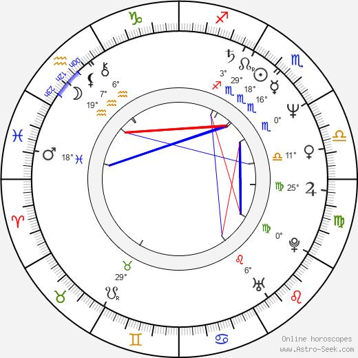 Sinbad birth chart, biography, wikipedia 2020, 2021