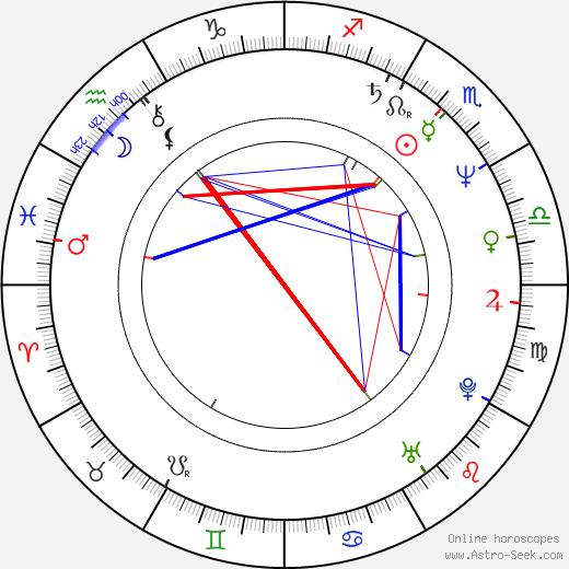 Sinbad birth chart, Sinbad astro natal horoscope, astrology