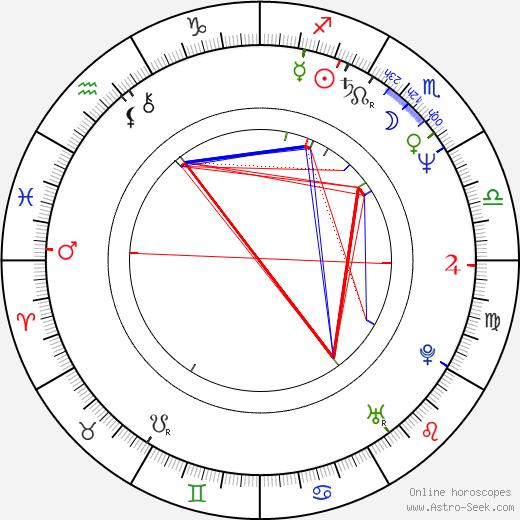 Stephen Dillane tema natale, oroscopo, Stephen Dillane oroscopi gratuiti, astrologia