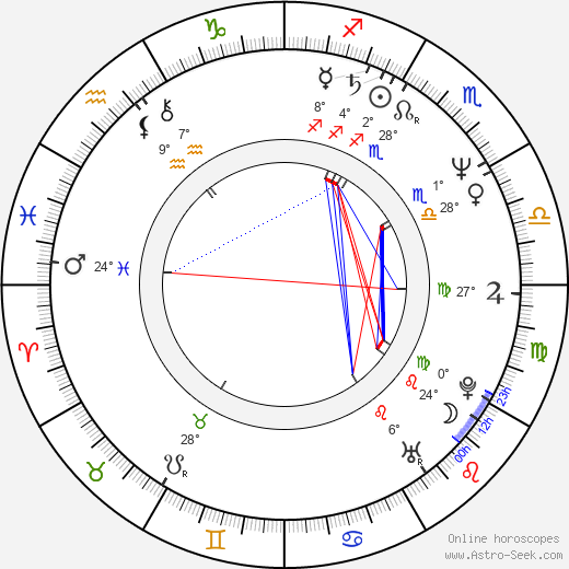 Sven Grünberg birth chart, biography, wikipedia 2019, 2020