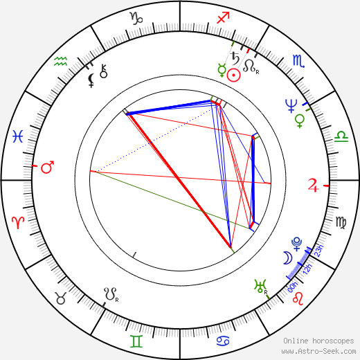 Sven Grünberg birth chart, Sven Grünberg astro natal horoscope, astrology