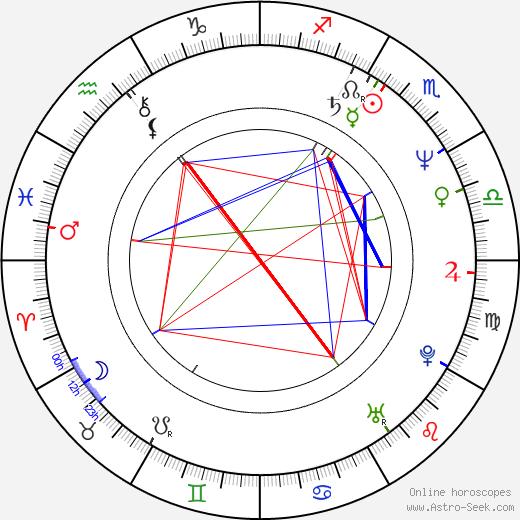Terry LaBonte tema natale, oroscopo, Terry LaBonte oroscopi gratuiti, astrologia