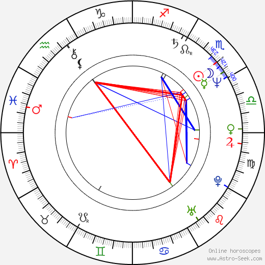 Vladimír Michálek день рождения гороскоп, Vladimír Michálek Натальная карта онлайн